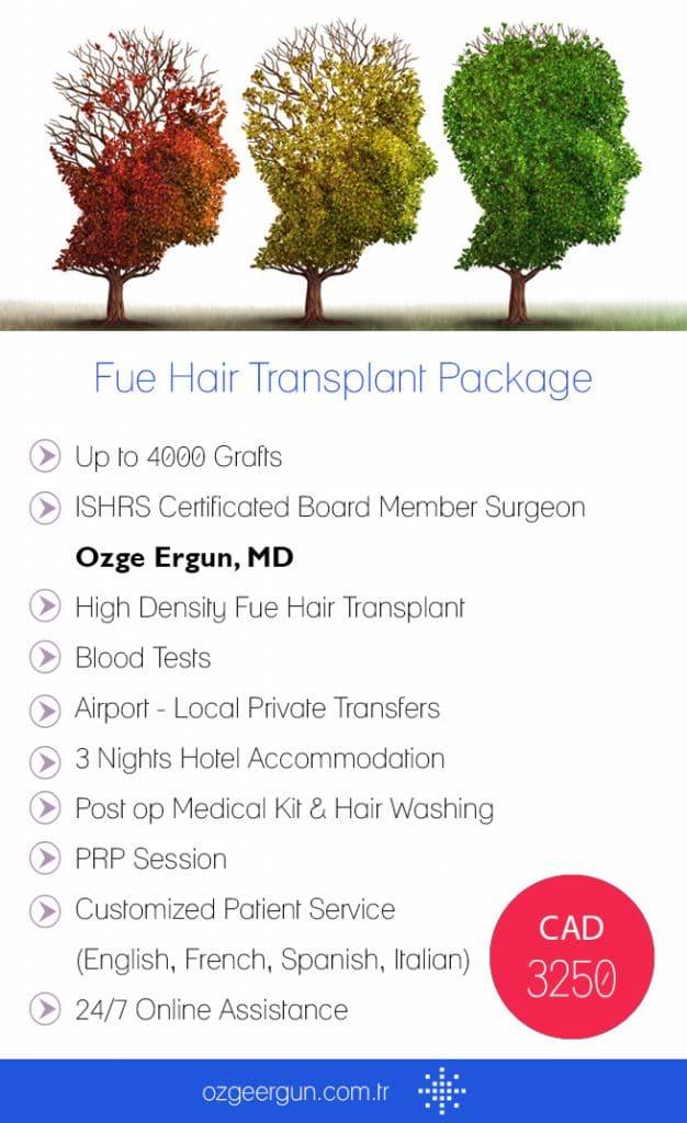 Hair Transplant Turkey - Canada